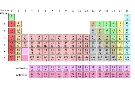 Cientficos crearon nuevo elemento tras colisionar tomos radio cientficos crearon nuevo elemento tras colisionar tomos tabla periodica quimica urtaz Image collections