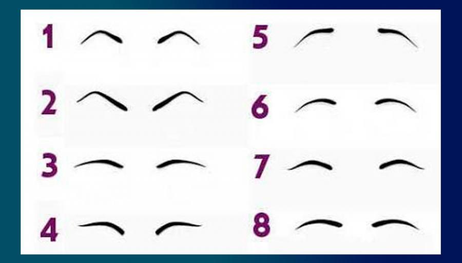 Test: ¿Sabías que tus cejas revelan tu personalidad?