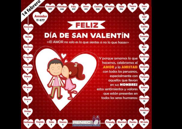 San Valentín: Reniec reveló que solo hay 1 'Esposo' en el Perú (FOTO)